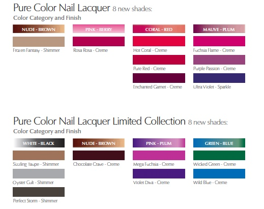 Estee Lauder Pure Color Nail Lacquer Shades
