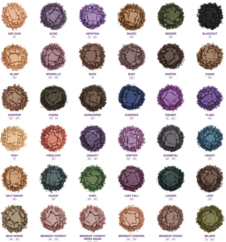 Urban Decay New (Revamped) Eyeshadows! Swatches, Photos